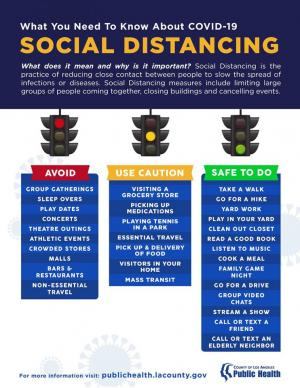 Sociasl Distancing graphic